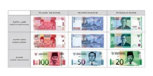 Desain uang NKRI baru yang akan diluncurkan pada 17 Agustus 2014