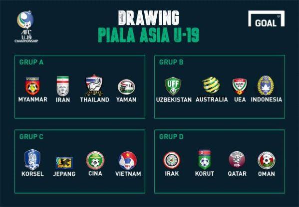 Drawing Piala Asia 2014