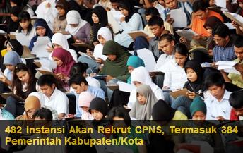 Info Instansi Pusat yang akan buka lowongan cpns 2014