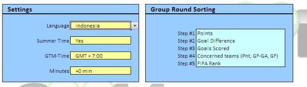 Setting Jadwal Piala dunia 2014 format excel