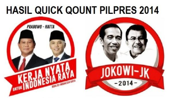 Hasil Quick Count Pilpres 2014