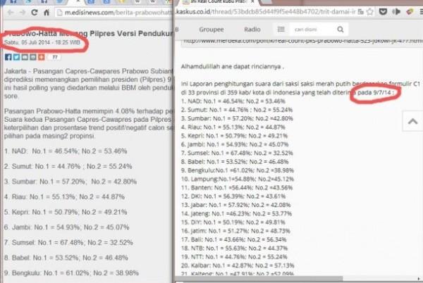 hasil real count pilpres 2014 versi PKS