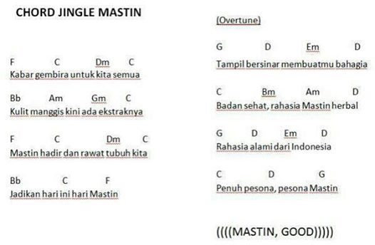 Kord Jingle Mastin
